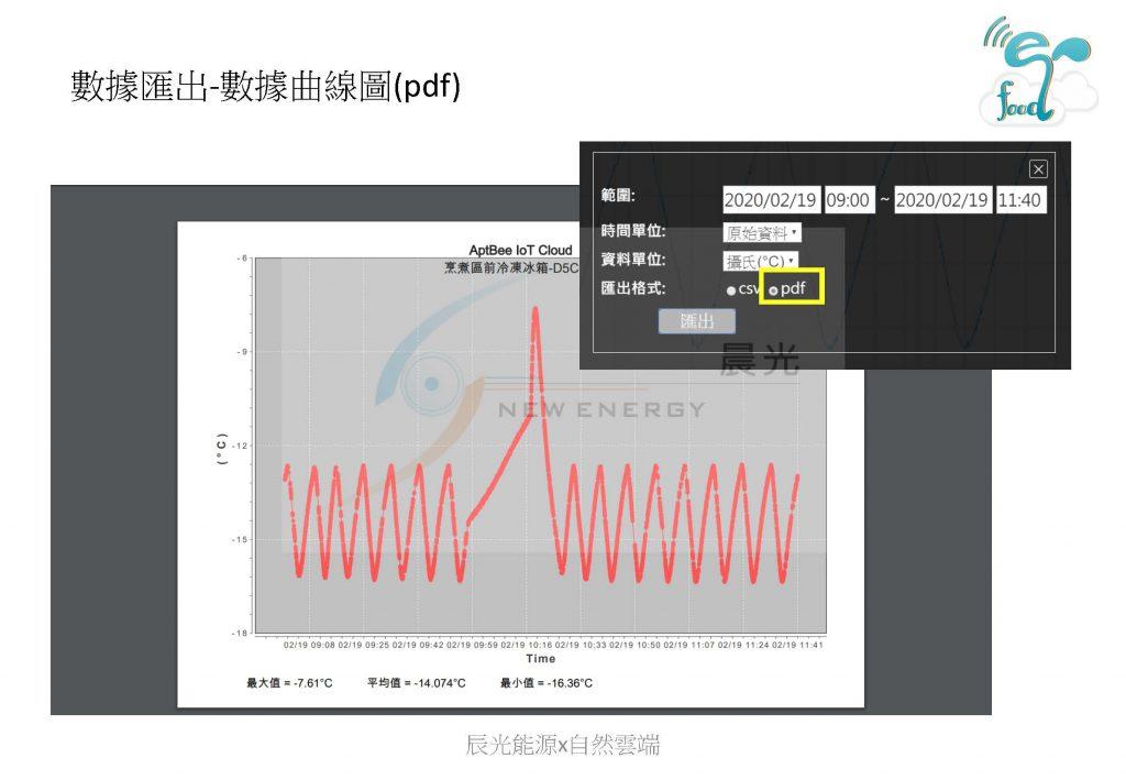 辰光物聯網平台操作-數據
