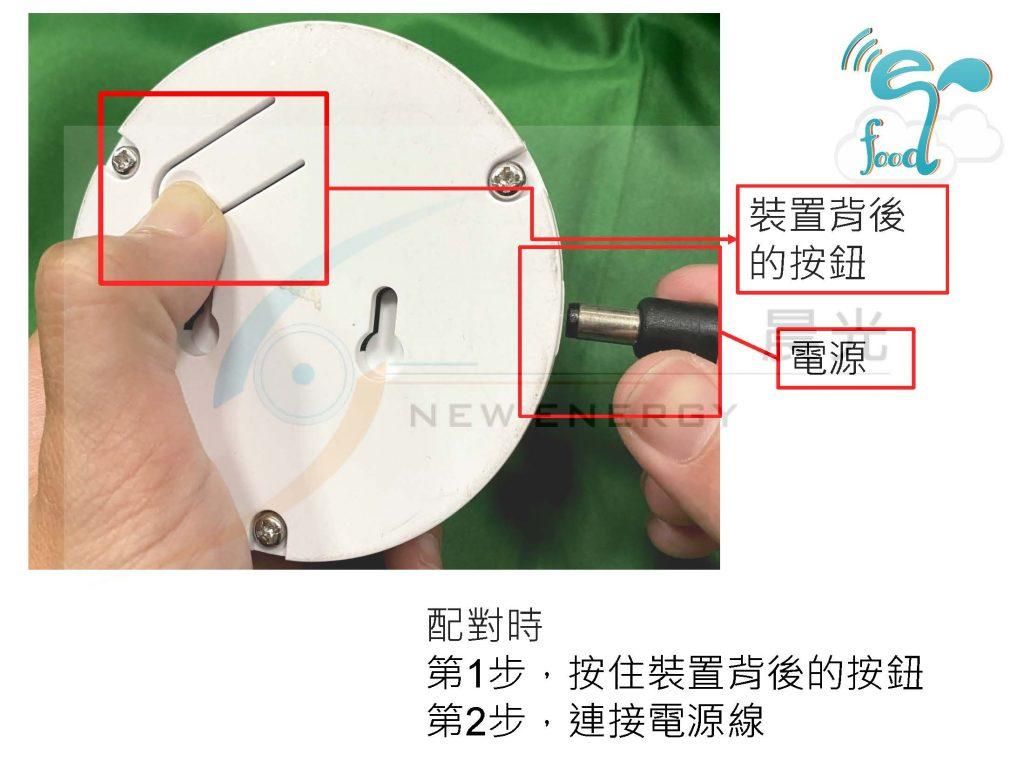 二氧化碳感測裝置
